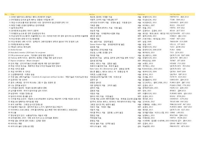 No.  Publisher  Call Number  1 (100만 방문자와 소통하는) 페이스북 페이지 만들기  Title  Author 최규문, 종유진, 이정훈 지음  서울 : 한빛미디어, 2013  HM743.F33 ...