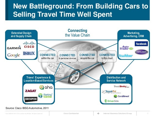 The Internet Of Cars Spawning New Business Models