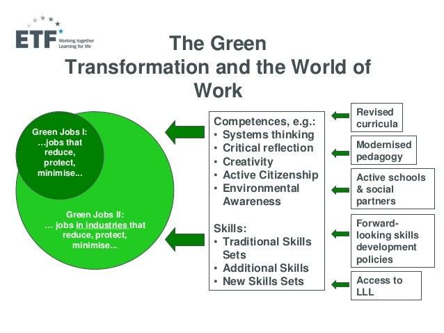 Identifying Skill Needs For Green Jobs