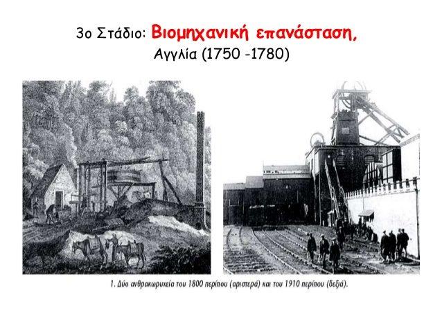 3ο Στάδιο: Βιομηχανική επανάσταση,  Αγγλία (1750 -1780)