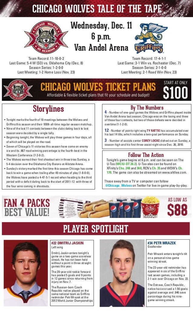 CHICAGO WOLVES TALE OF THE TAPE Wednesday, Dec. 11 6 p.m. Van Andel Arena Team Record: 17-4-1-1 Last Game: 3-1 Win vs. Roc...