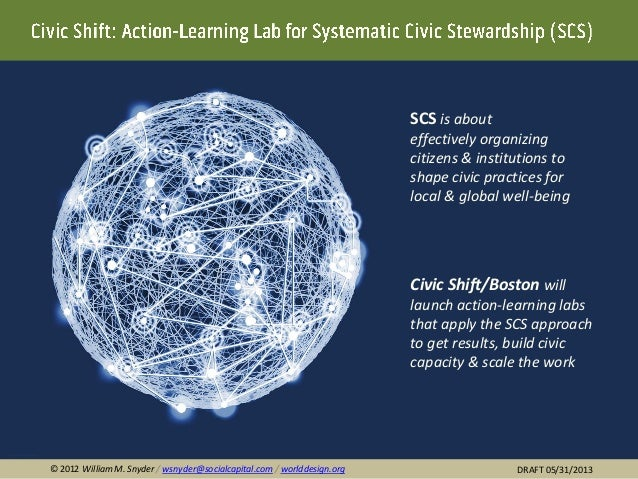 Expanded Presentation Civic Shift Action Learning Lab For Systemat