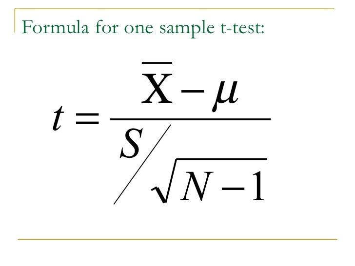 One-sample t-test | data analyze.