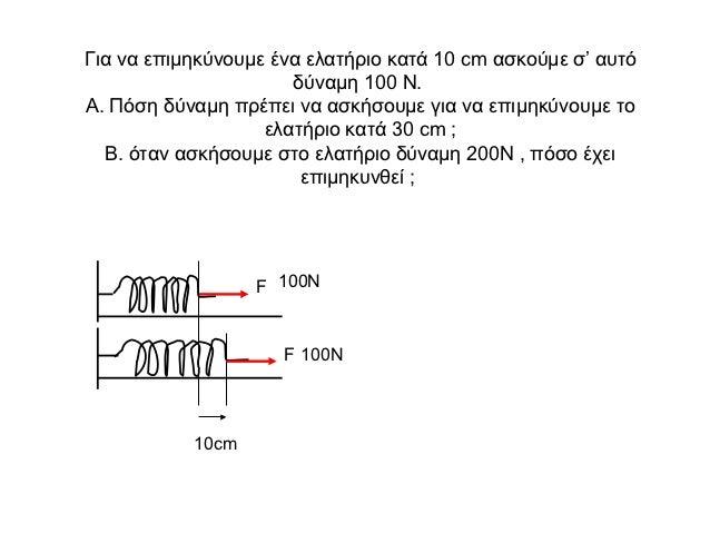 Για να επιμηκύνουμε ένα ελατήριο κατά 10 cm ασκούμε σ' αυτό                      δύναμη 100 Ν.Α. Πόση δύναμη πρέπει να ασκ...