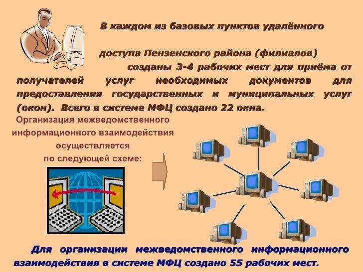 Пензенская область Википедия