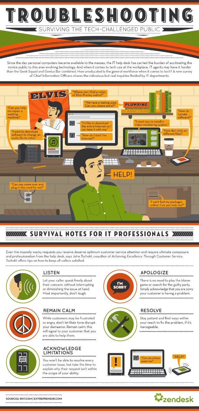 Surviving the Tech-Challenged Public [Infographic]