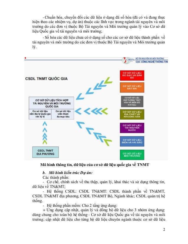 TÌNH HÌNH TRIỂN KHAI XÂY DỰNG CƠ SỞ DỮ LIỆU QUỐC GIA VỀ  TÀI NGUYÊN VÀ MÔI TRƯỜNG     Slide 2