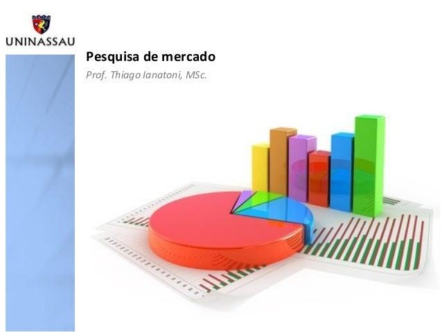 Pesquisa de mercado Prof. Thiago Ianatoni, MSc.