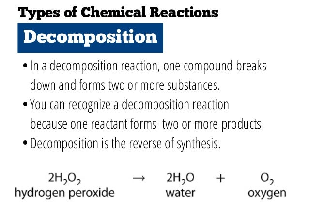 types-of-chemical-reactions-6-638.jpg?cb=1379747935