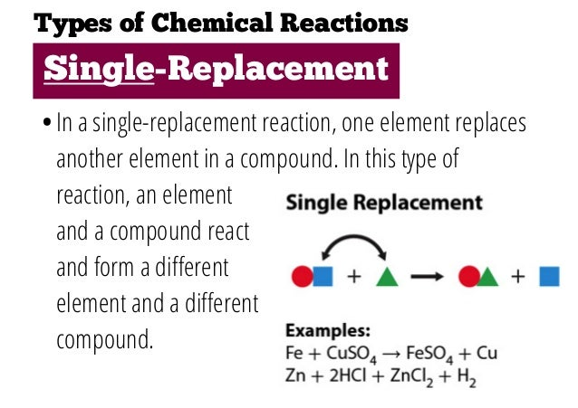 types-of-chemical-reactions-8-638.jpg?cb=1379747935