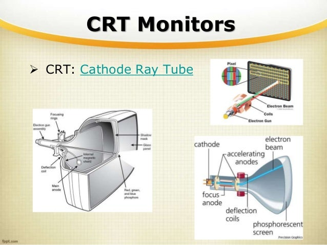 Crt Monitors and Active and Passive Matrix Displays
