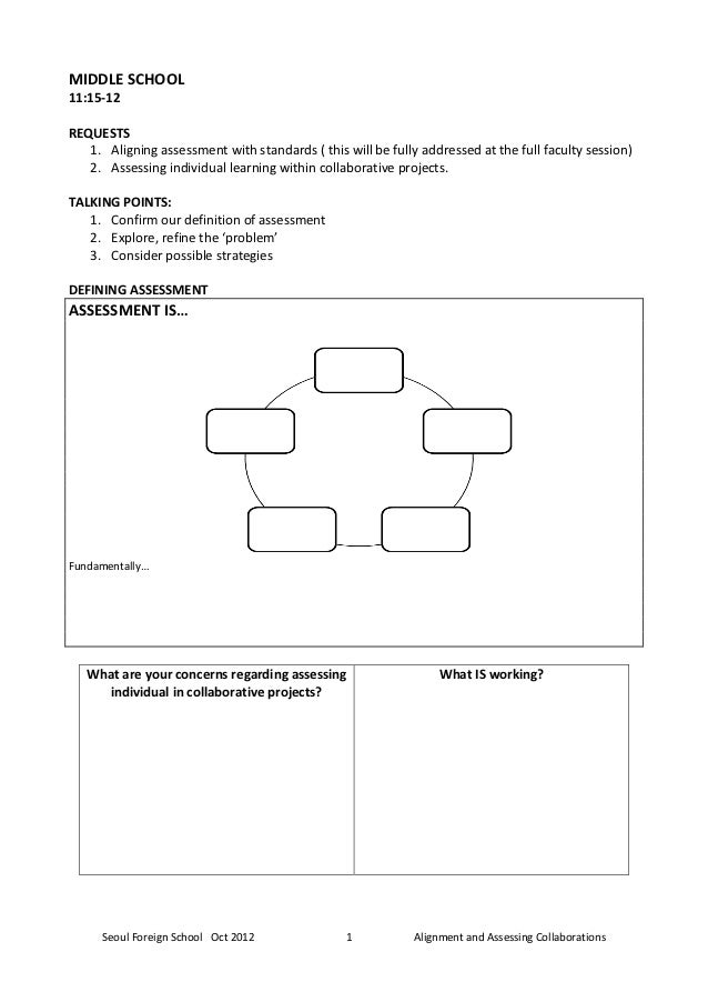MIDDLE SCHOOL11:15-12REQUESTS   1. Aligning assessment with standards ( this will be fully addressed at the full faculty s...