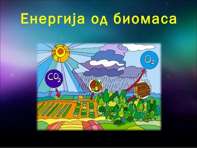 Енергија од биомаса