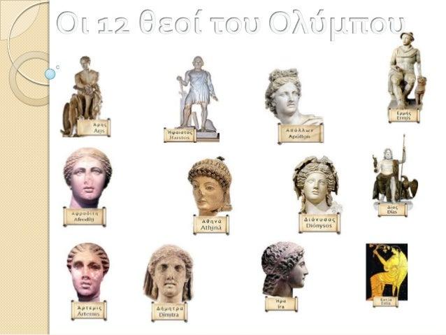 12 θεοί του Ολύμπου. Όνομα  Δύασ Θεότητα  ο θεόσ του ουρανού Γονεύσ   Η Ρϋα  και ο Κρόνοσ ... c3b534e45ae