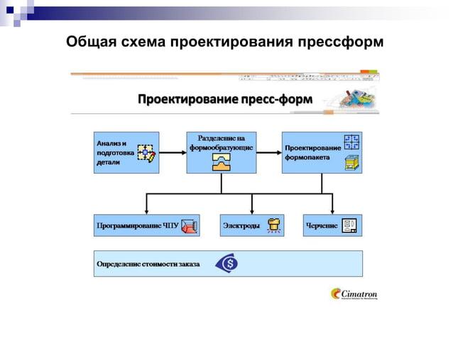 Общая схема проектирования прессформ