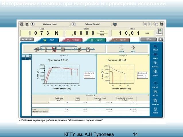 Интерактивная помощь при настройке и проведении испытаний  КГТУ им. А.Н.Туполева  14