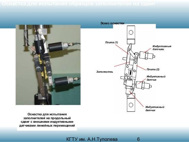 Оснастка для испытания образцов заполнителей на сдвиг  Эскиз оснастки  Плита (1) Индуктивные датчики  Плита (2)  Заполните...