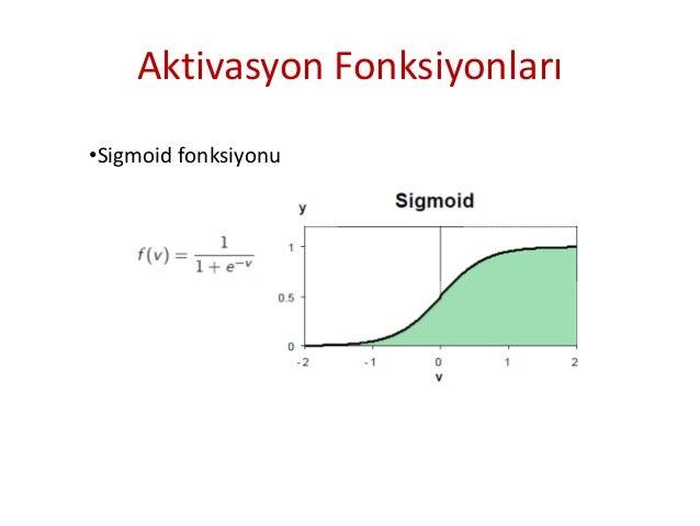 Yapay Sinir Modeli • Giriş(x) ve çıkış(y) değişkenleri arasındaki ilişki aşağıdaki şekildedir. y = f(x) + Hata(Error) •Hat...