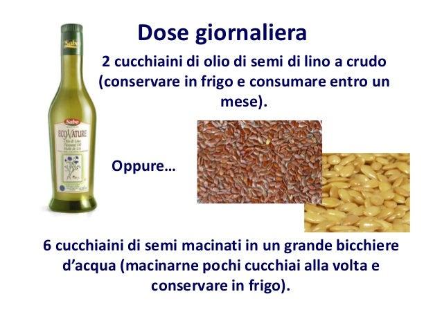 12 i veleni quotidiani 3 caff condimenti integratori for Olio di lino crudo