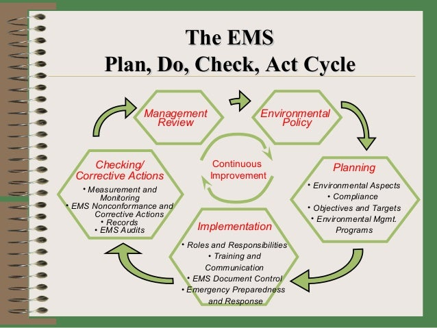 environment management system An environmental management system is a systematic way to manage environmental concerns and is based upon a process of continual improvement.