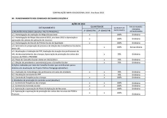 a) REUNIÕES REALIZADAS (detalhar PAUTA PRINCIPAL):  a.1. Homologação da avaliação do Mapa Educacional  x  100%  Ordinária ...