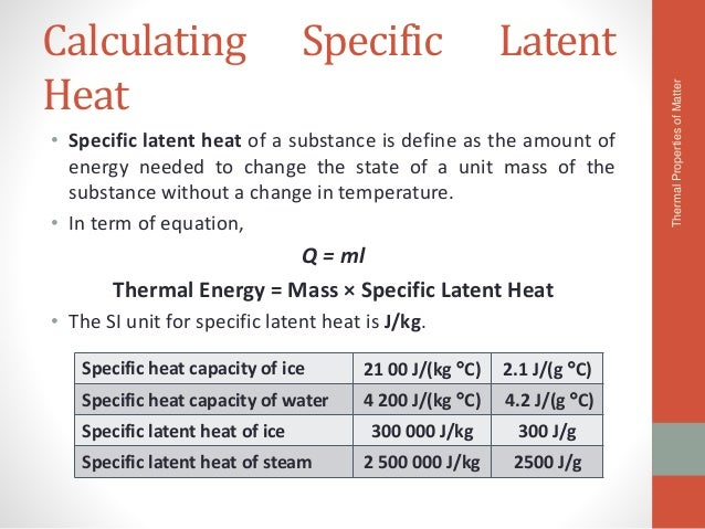 calculating heat capacity ratios from raw data An important physical property of a gas is the ratio of heat capacities heat capacity ratio is data as well as gas calculating the ideal gas heat capacity.
