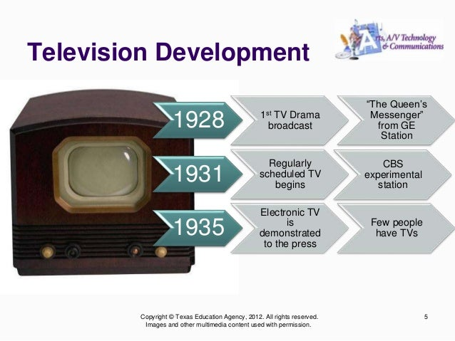 history of tv broadcasting essay History of television broadcasting 1950s during the 1950s, the university of santo tomas and feati university were experimenting with television.