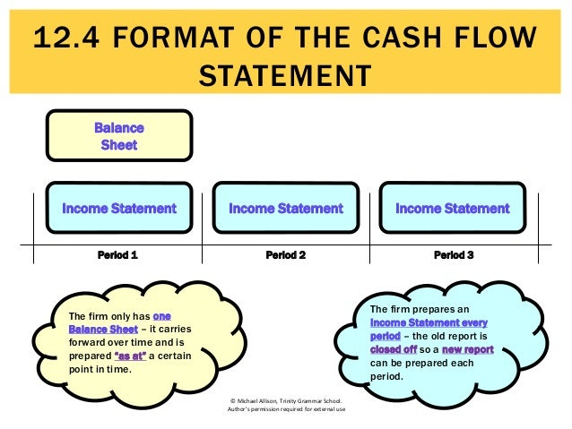 Cash Flow Statements | 12 4 Format Of The Cash Flow Statement