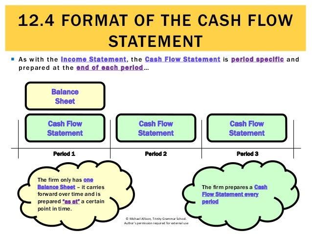 cash flow formate
