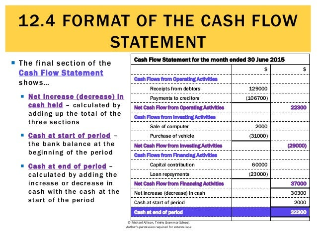 12.4 Format Of The Cash Flow Statement