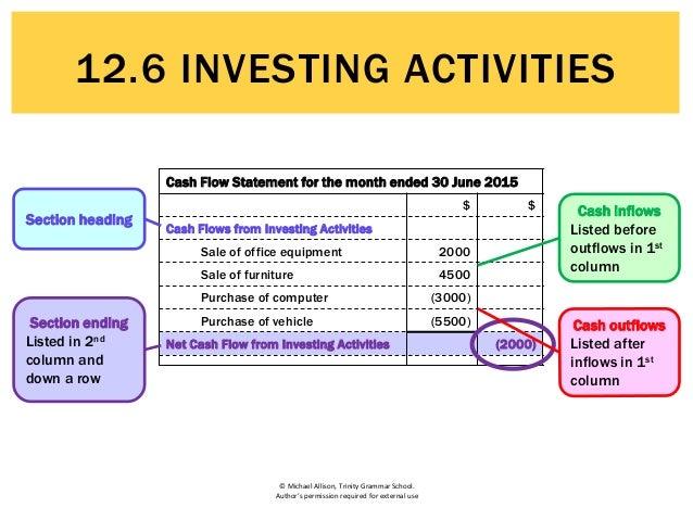 sample cash flows statement