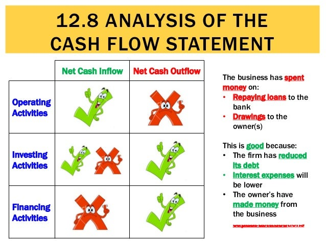 cash flow statements analysis