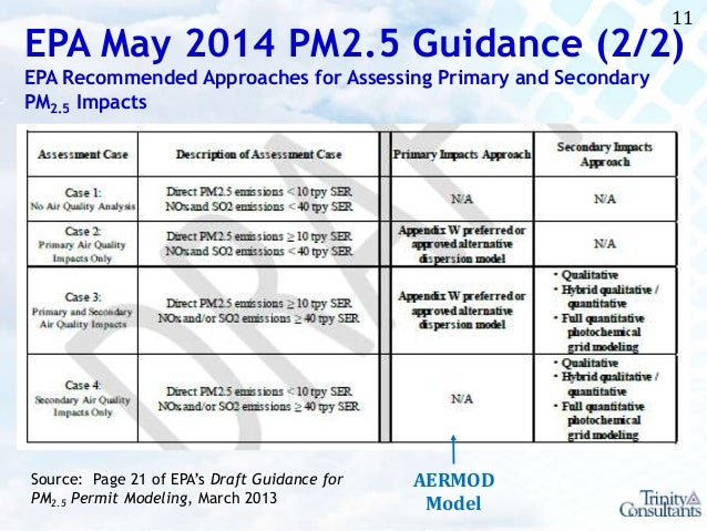 Dubbs, PE, CM, Kasi, Trinity Consultants, PM2 5 Regulatory