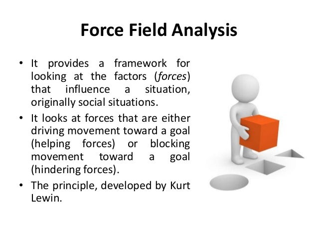 forces field analysis kurt lewis change theory Kurt lewin's three stages model or the planned approach to organizational is   according to the force field analysis model of kurt lewin, effective change.