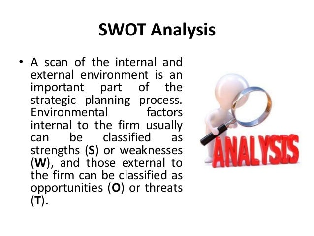 Business strategy swot analysis youtube.