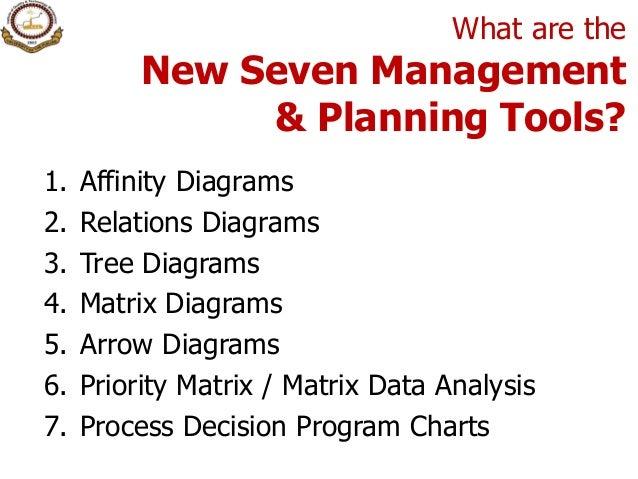 SEVEN MANAGEMENT PLANNING TOOLS 2