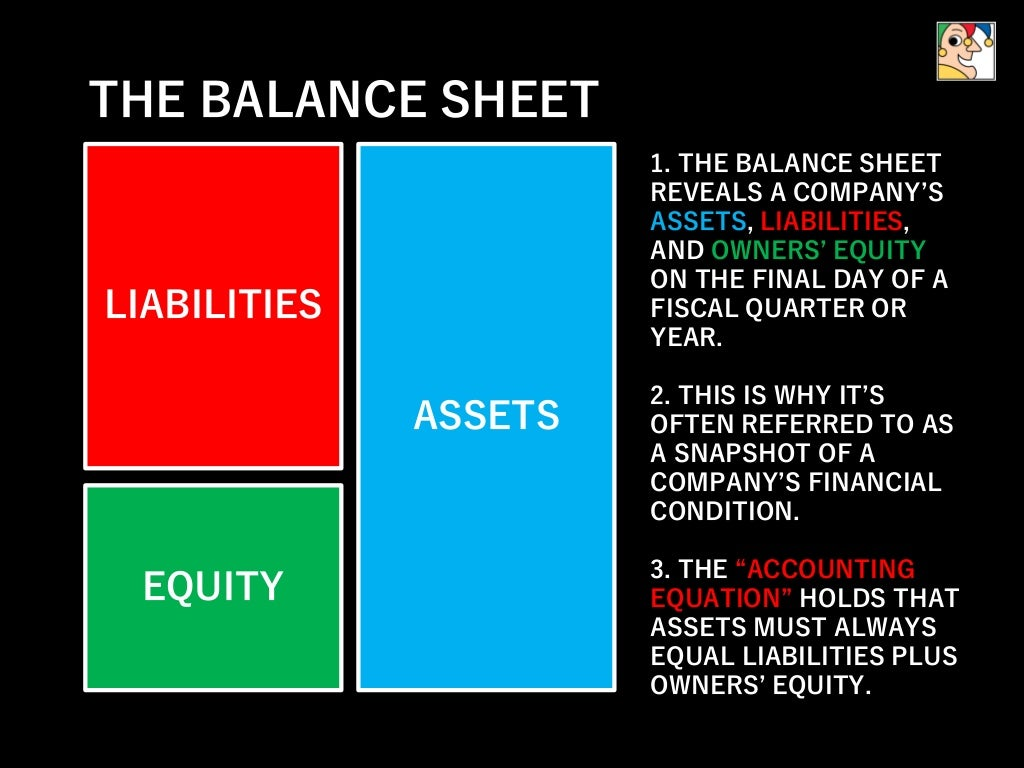 assets liabilities equity essay We provide top quality essays writing services act quiz referring to the stockholders' equity = assets – liabilities is one form of this equation.