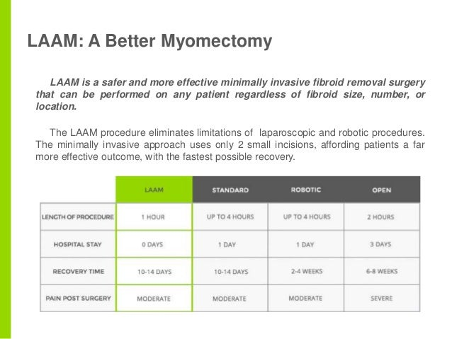 Dr. Paul MacKoul MD: Minimally Invasive Myomectomy for Large Fibroids…