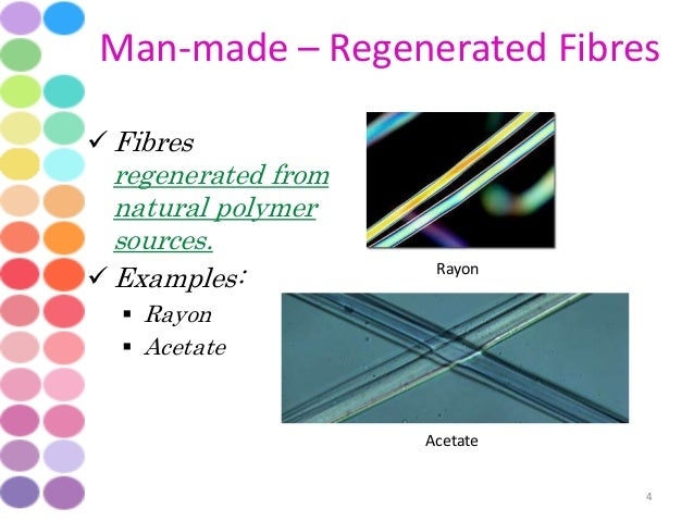 Synthetic Fibre And Mineral Fibre In Pharmacognosy