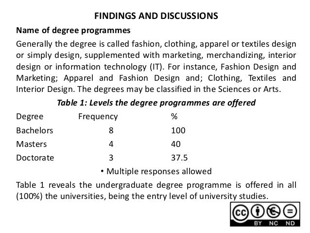 Incorporation Of Sustainability Into Fashion Design Degree Programmes