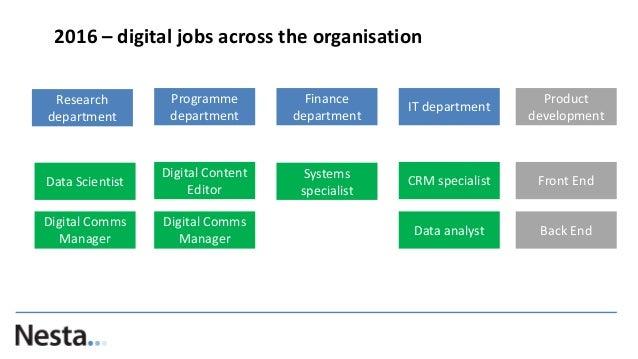 Building your digital DNA   Digital conference   27 October 2016