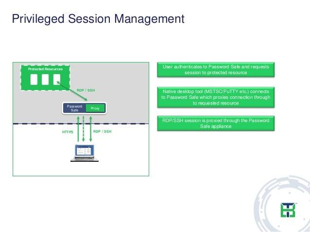 Password Management for Medium to Large Organizations