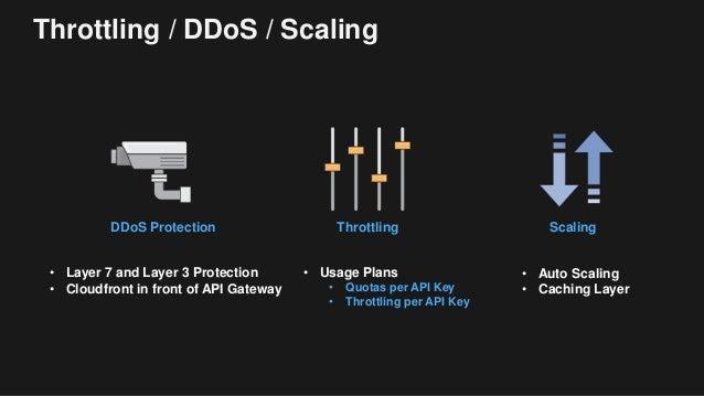 Building Serverless Web Applications
