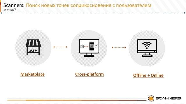 Scanners: Поиск новых точек соприкосновения с пользователем Cross-platformМarketplace Offline + Online А у нас?