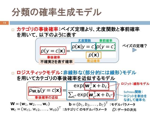 人工知能12 確率モデル