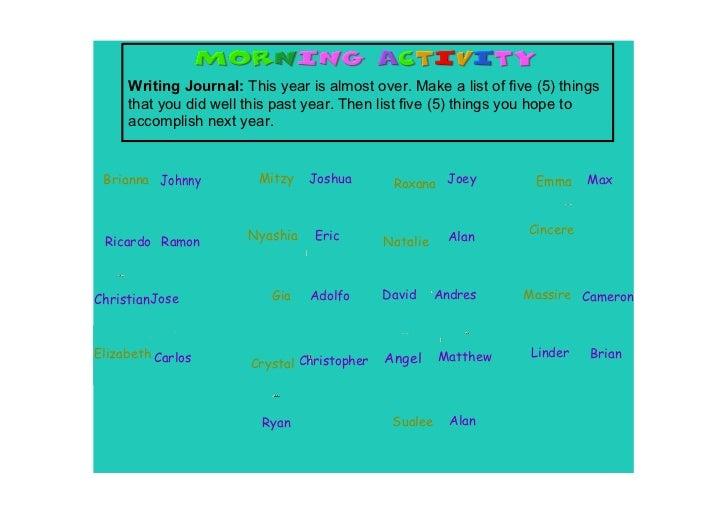 WritingJournal:Thisyearisalmostover.Makealistoffive(5)things     thatyoudidwellthispastyear.Thenlist...