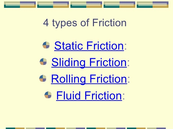 Worksheets Types Of Friction 12 1 friction and gravity 4 types of friction