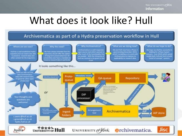 What worked well? • Re-using existing code (rather than re- inventing the wheel) – The puree gem from Lancaster University...