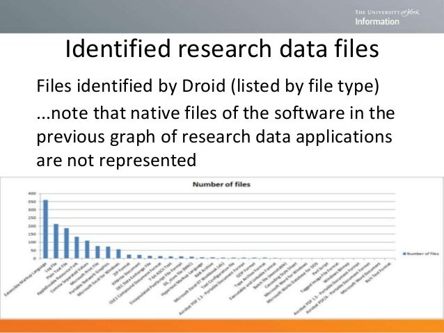 What is the project doing to solve the file identification problem? • We have sponsored the development of 8 new file form...
