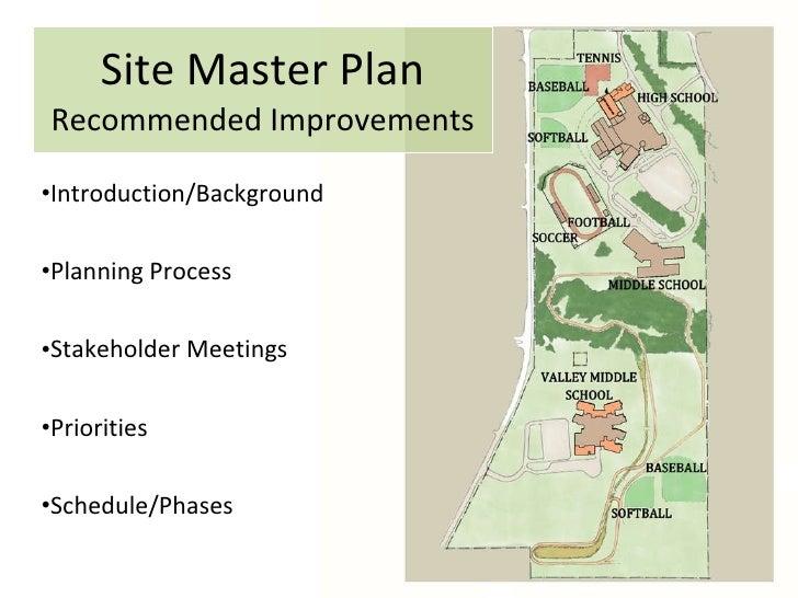 Site Master Plan  Recommended Improvements <ul><li>Introduction/Background  </li></ul><ul><li>Planning Process </li></ul><...